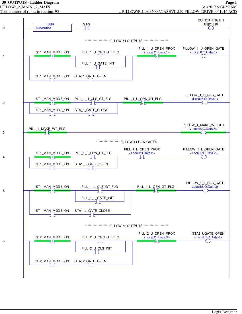 Software Developement Advanced Automation Fort Smith Ar Logic Ladder Diagram Examples